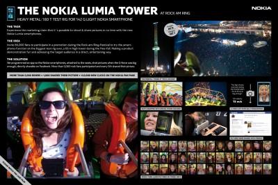 """Kampagne: Nokia """"LUMIA"""""""